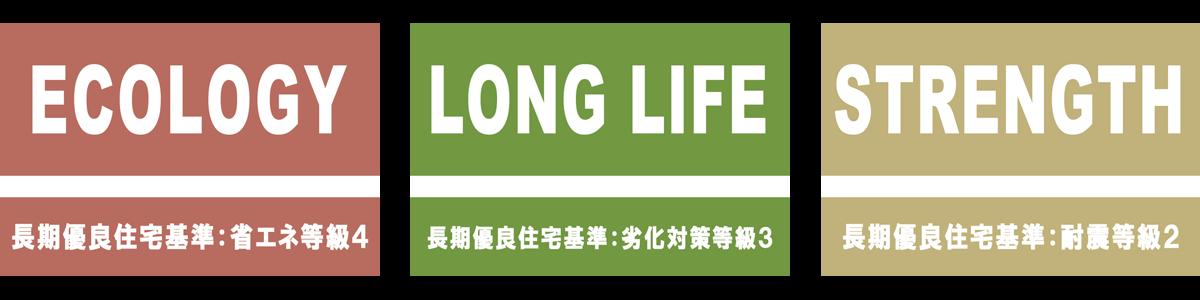 長期優良住宅基準:省エネ等級4・劣化対策等級3・耐震等級2