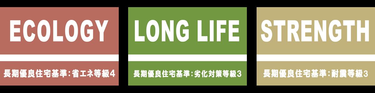 長期優良住宅基準:省エネ等級4・劣化対策等級3・耐震等級3